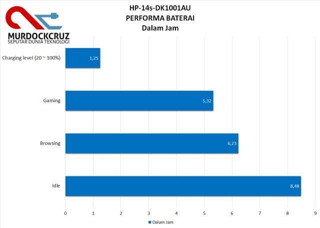 HP 14s-dk1001AU
