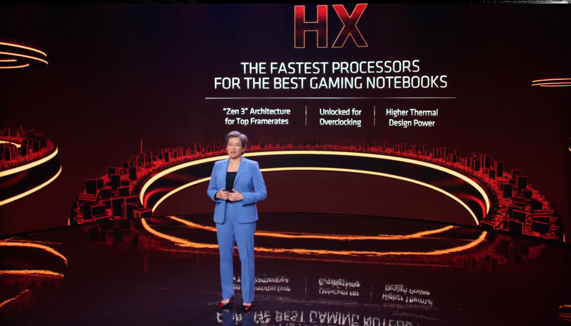AMD Ryzen Mobile 5000 Series Line Up
