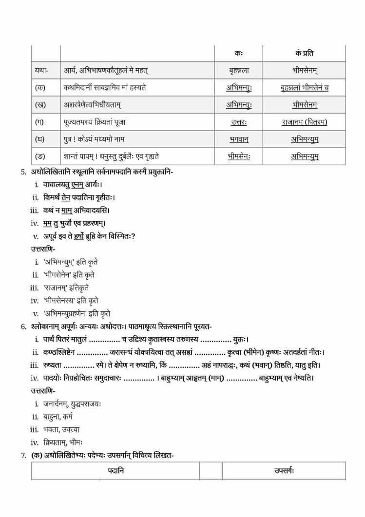 ncert solutions class 9 sanskrit shemushi chapter 7 pratyavigyanam 3