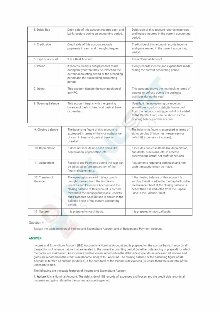 ncert solutions class 12 accountancy part 1 chapter 1 accounting for not for profit organisation 5