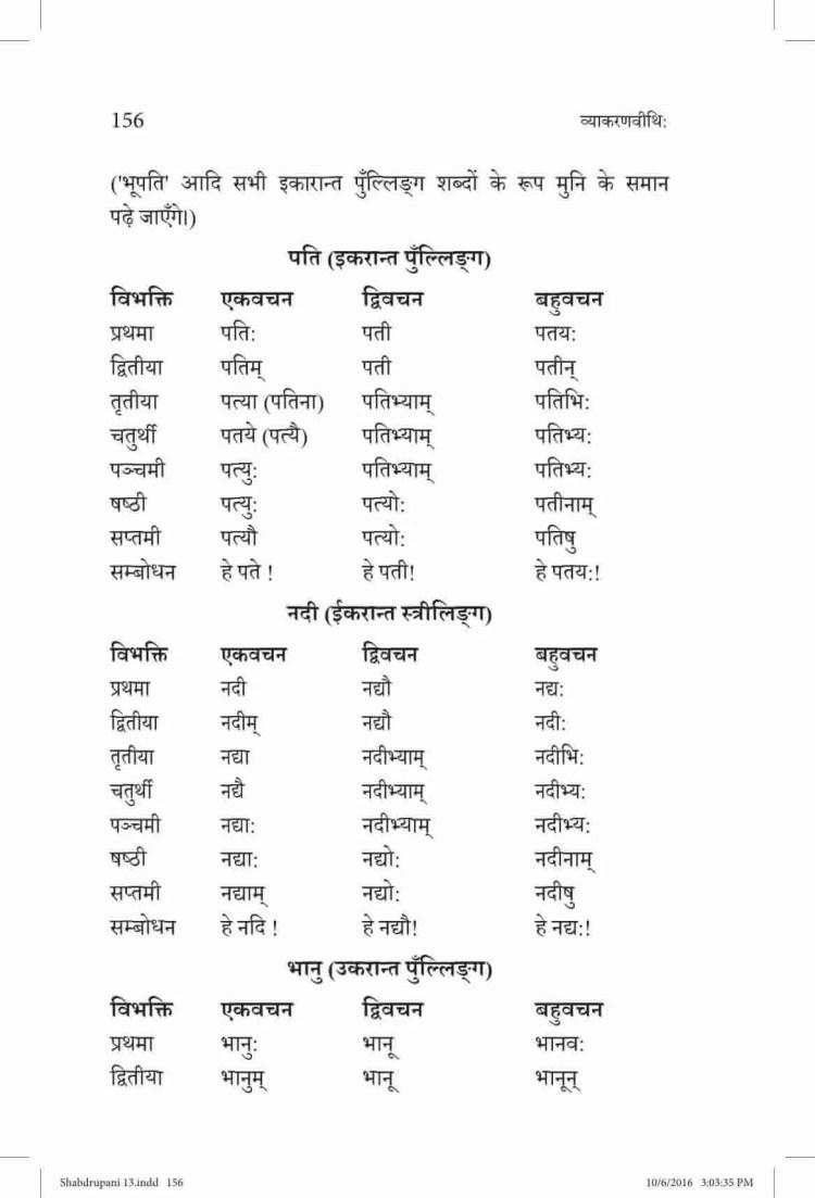 ncert-solutions-for-class-10-sanskrit-vyakaranavithi-chapter-13-parishist-shabdrupani-03