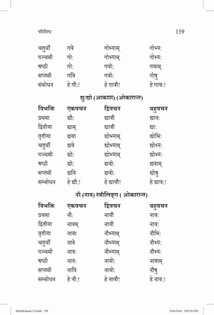 ncert-solutions-for-class-10-sanskrit-vyakaranavithi-chapter-13-parishist-shabdrupani-06