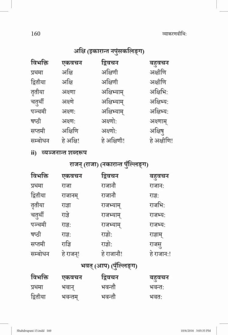 ncert-solutions-for-class-10-sanskrit-vyakaranavithi-chapter-13-parishist-shabdrupani-07