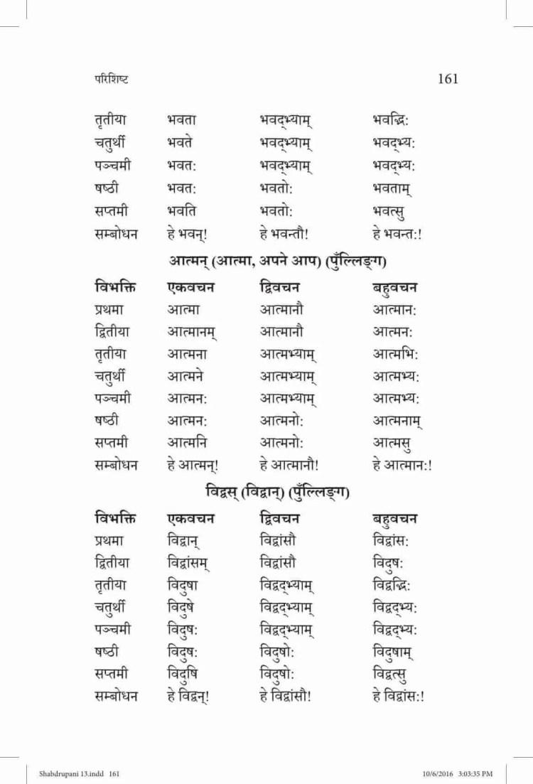 ncert-solutions-for-class-10-sanskrit-vyakaranavithi-chapter-13-parishist-shabdrupani-08