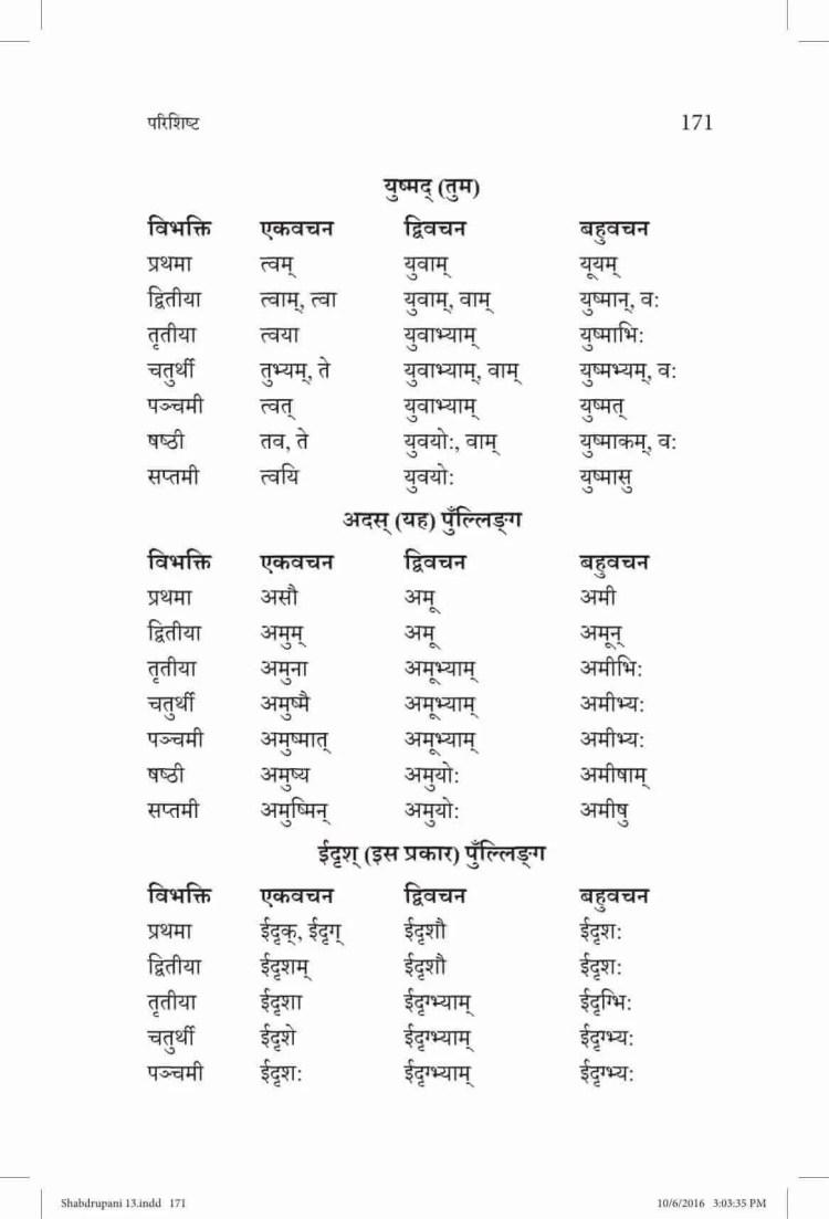 ncert-solutions-for-class-10-sanskrit-vyakaranavithi-chapter-13-parishist-shabdrupani-18
