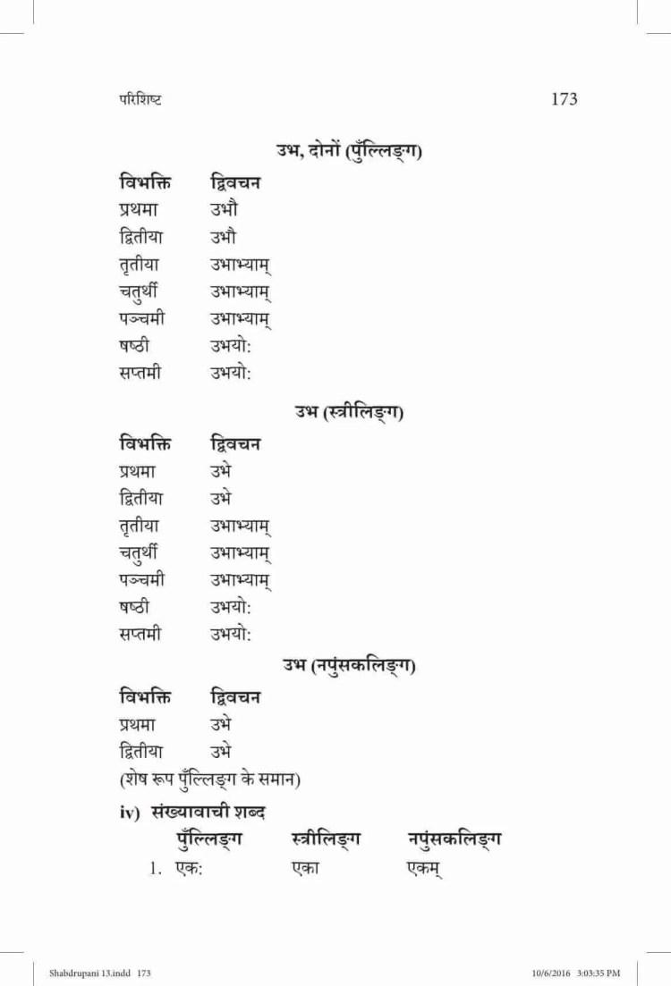 ncert-solutions-for-class-10-sanskrit-vyakaranavithi-chapter-13-parishist-shabdrupani-20
