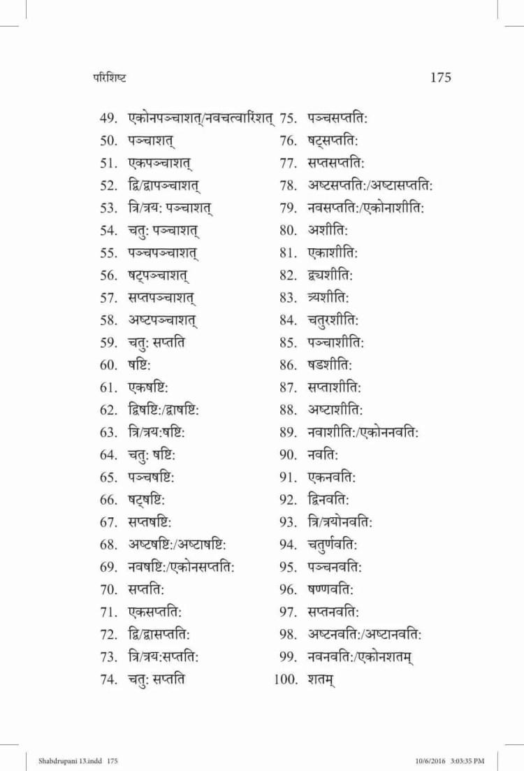 ncert-solutions-for-class-10-sanskrit-vyakaranavithi-chapter-13-parishist-shabdrupani-22