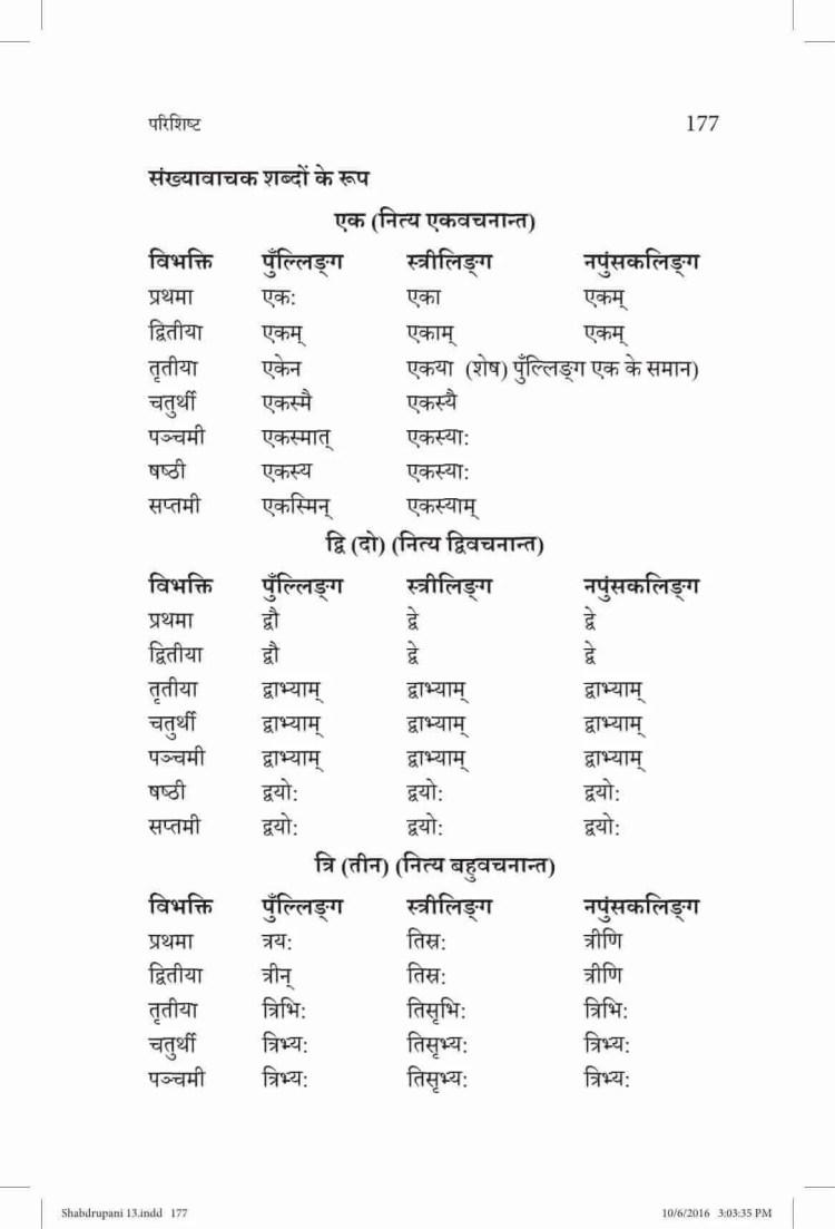 ncert-solutions-for-class-10-sanskrit-vyakaranavithi-chapter-13-parishist-shabdrupani-24