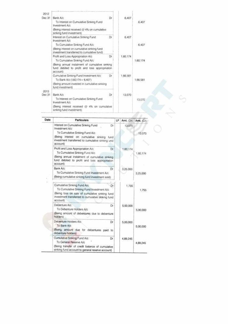 ncert solutions class 12 accountancy part 2 chapter 2 issue and redemption of debentures 45