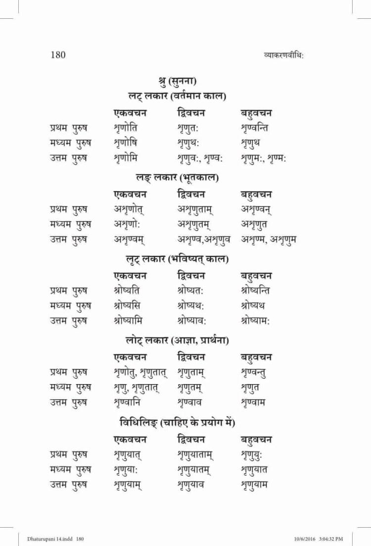 ncert-solutions-class-9-sanskrit-vyakaranavithi-chapter-14-parishist-dhaturupani-02