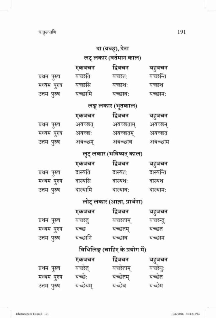 ncert-solutions-class-9-sanskrit-vyakaranavithi-chapter-14-parishist-dhaturupani-13