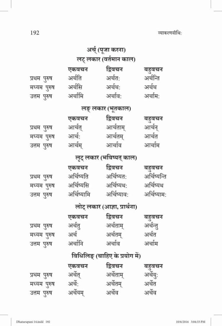ncert-solutions-class-9-sanskrit-vyakaranavithi-chapter-14-parishist-dhaturupani-14