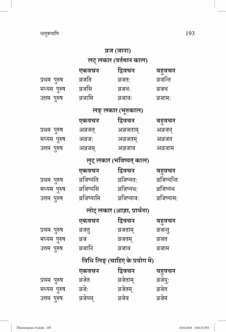 ncert-solutions-class-9-sanskrit-vyakaranavithi-chapter-14-parishist-dhaturupani-15