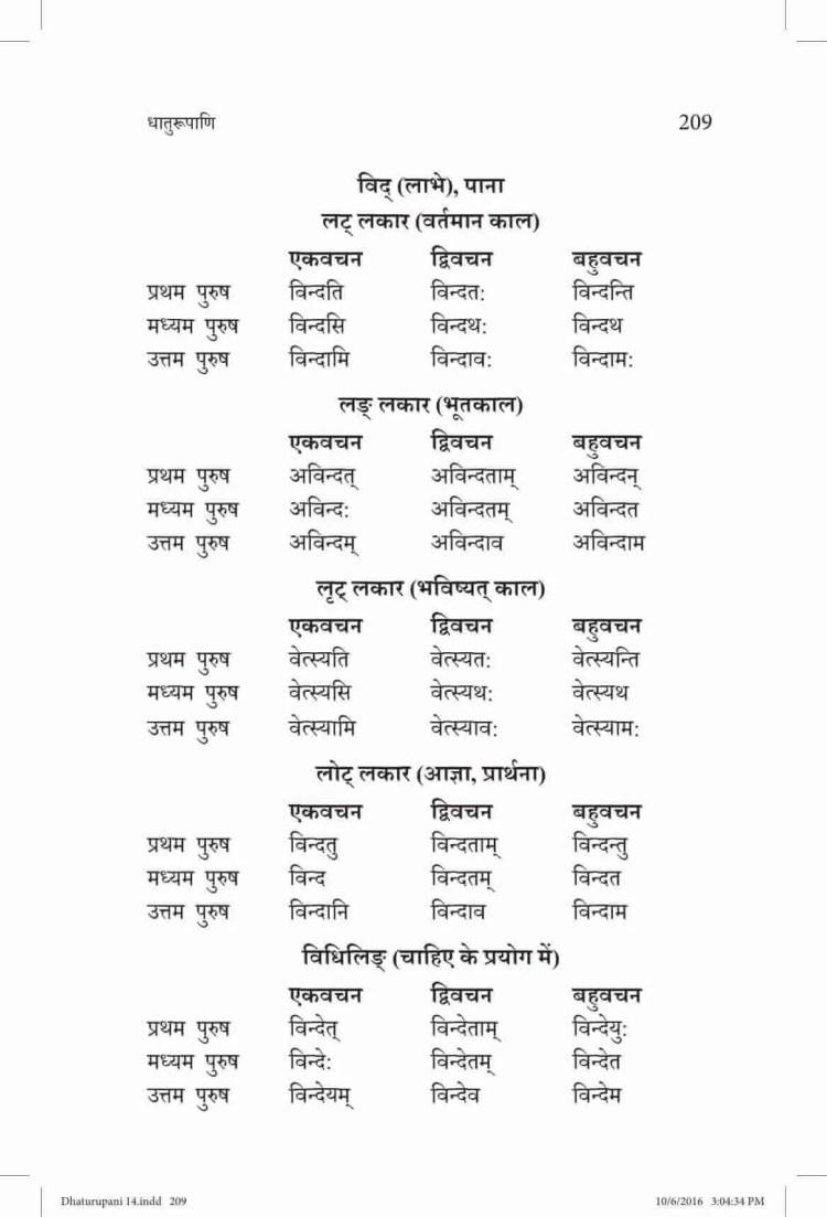 ncert-solutions-class-9-sanskrit-vyakaranavithi-chapter-14-parishist-dhaturupani-31