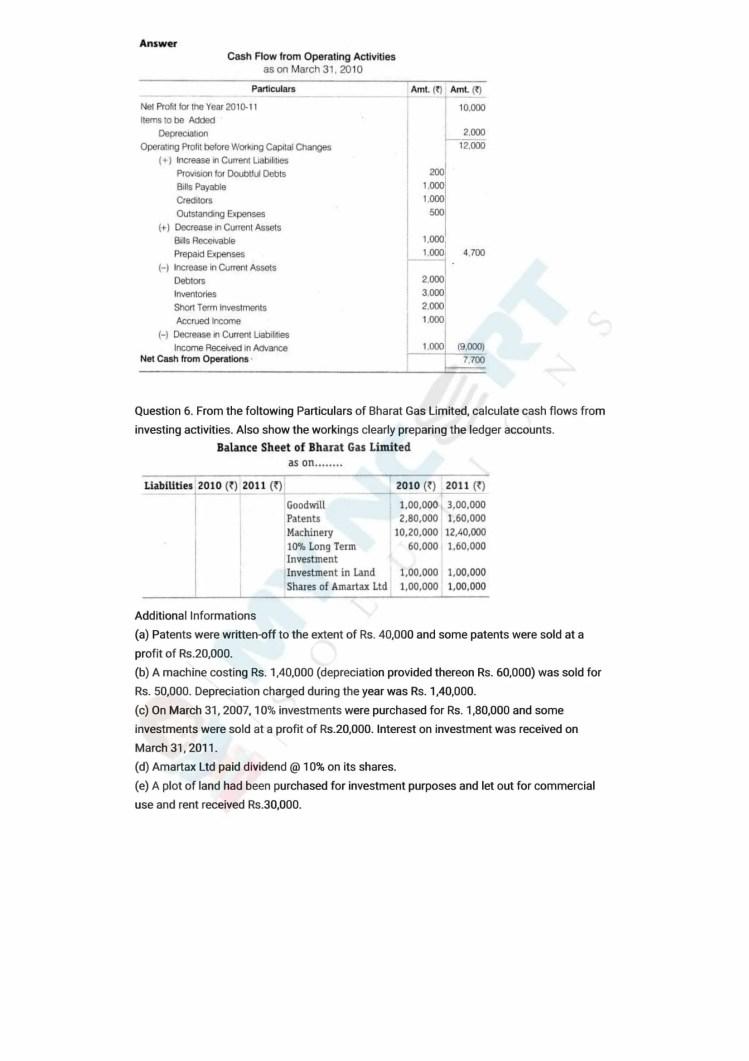 ncert solutions class 12 accountancy part 2 chapter 6 cash flow statement 15