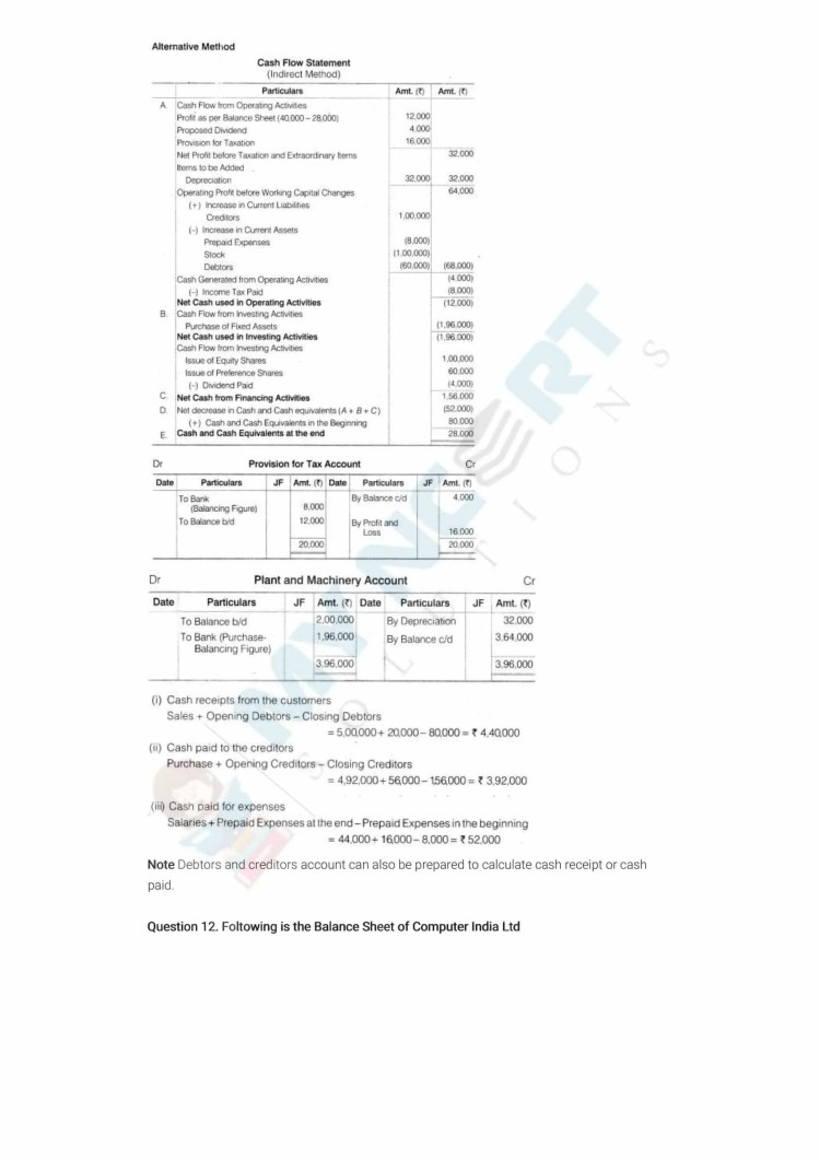 ncert solutions class 12 accountancy part 2 chapter 6 cash flow statement 22