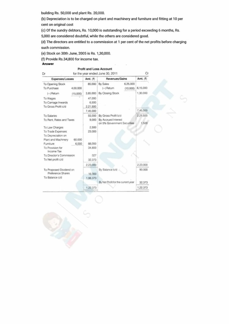ncert solutions class 12 accountancy part 2 chapter 3 financial statements of a company 12