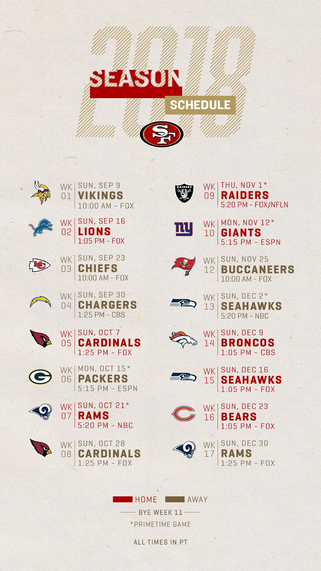 49ers Wallpaper Iphone 4 49ers Fans San Francisco 49ers 49ers Com