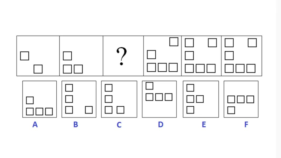 Diagrammatic Reasoning Test: 100s Of Free Practice Tests