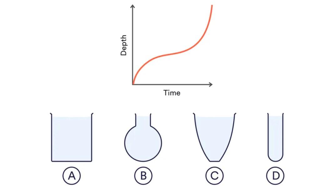 Free Bennett Mechanical Comprehension Practice Tests + Tips