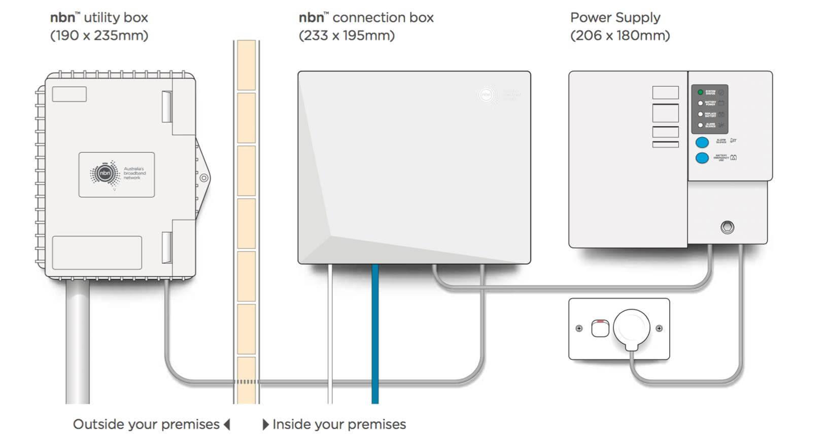 Nbn New Home Build