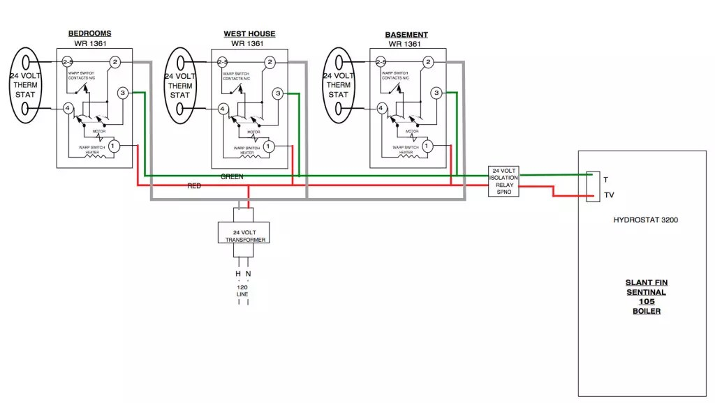 White Rodgers Furnace Control Boards Wiring Diagram White