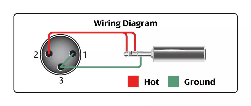 Trs Wiring Diagram Wiring Wiring Diagram And Schematics