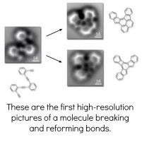 Fotografia unei molecule într-o reacție chimică