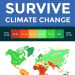 Șansele României de a trece peste încălzirea globală sunt cam de 50 la sută