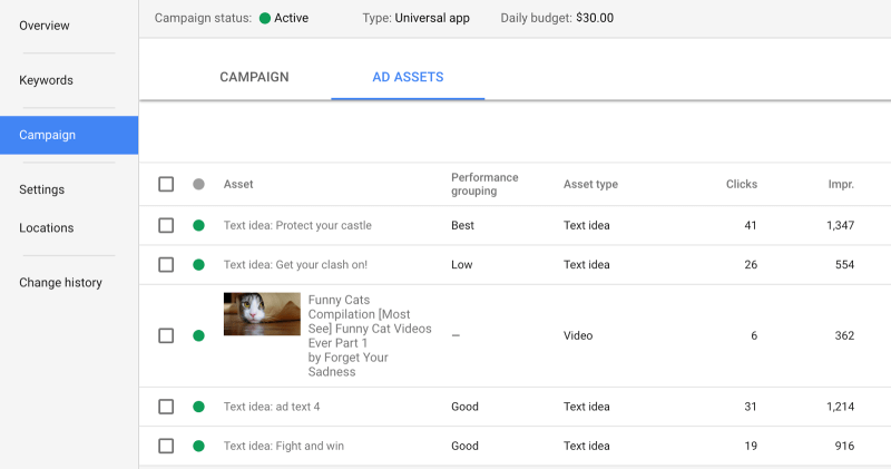 Creative Asset Report UAC in Google AdWords