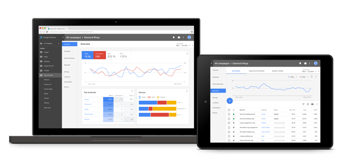 New AdWords Experience