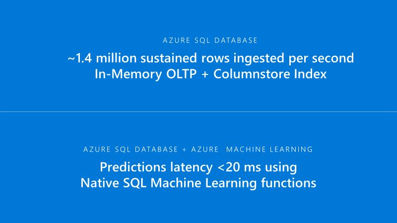 Azure SQL Database Plus Azure Machine Learning Slide
