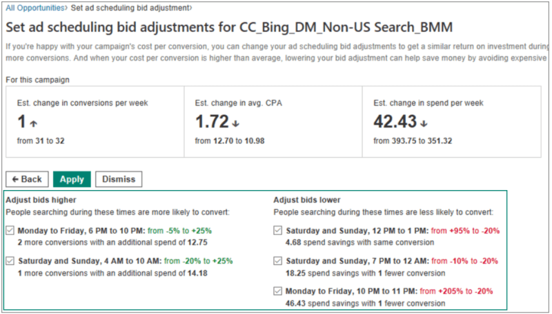 Ad Scheduling Bid Adjustments in bing ads