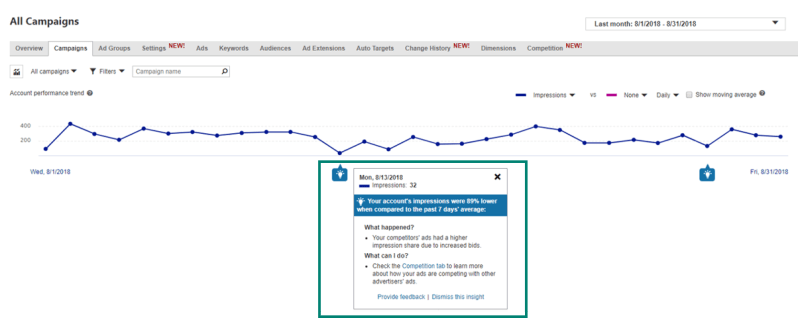 Bing Ads Performance Insights
