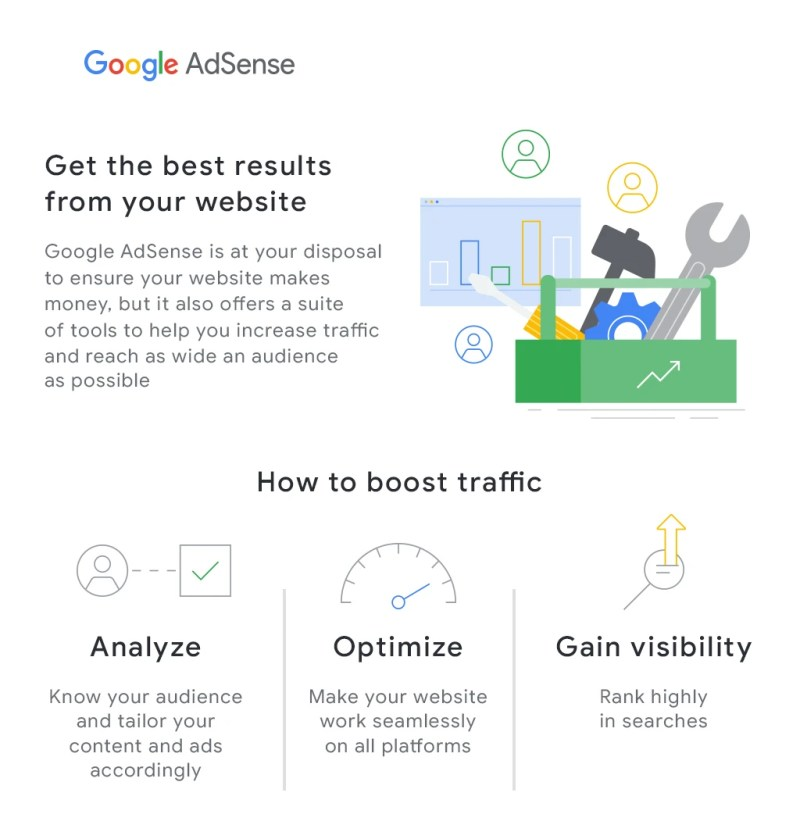 Google AdSense Infographic How to boost traffic