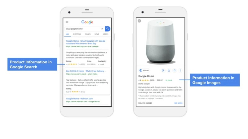 Rich Product Information Support in Google Manufacturer Center