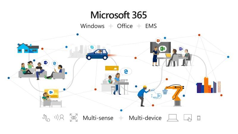 Illustraation of Microsoft 365