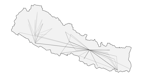 FlightNetwork Nepal