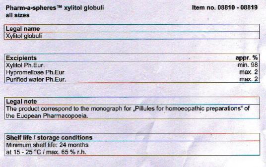 Pham-a-spheres xylitol globuli analysis