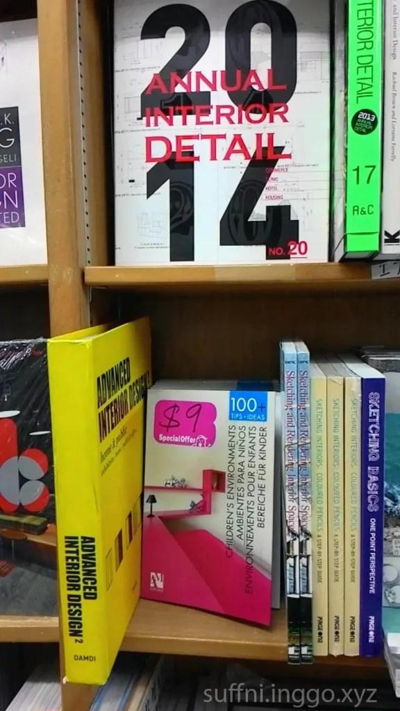 basheer id detail books