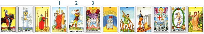 Counting from the 2 of Cups