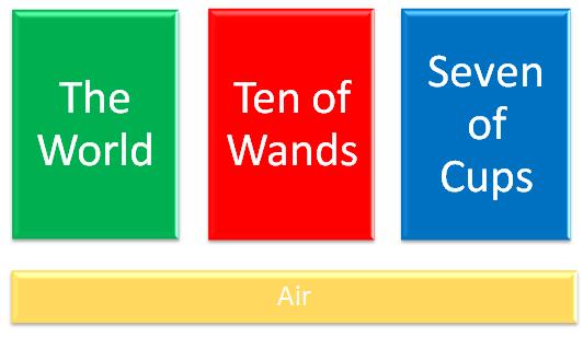 Elemental Bases Air