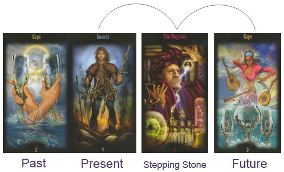 tarot reading improved using stepping stones to success