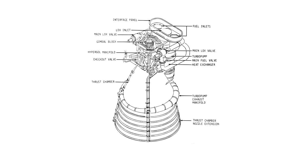 Apollo Saturn V F-1 Rocket Engine Blueprint Schematic