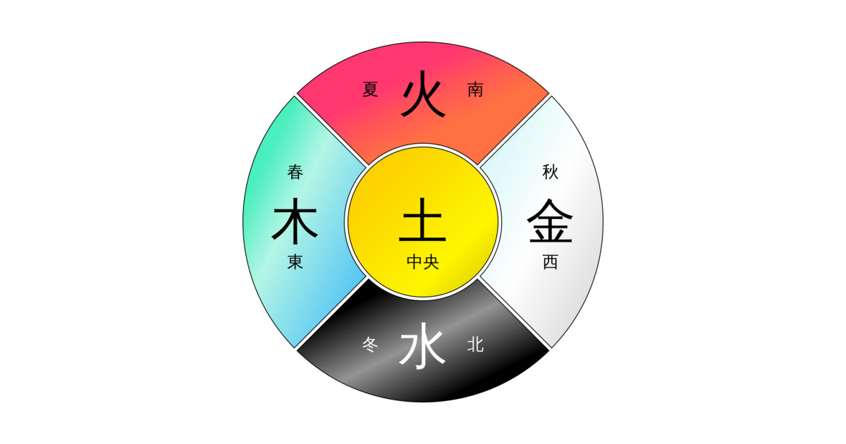 five chinese elements by