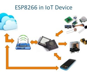 """Internet of Things"" dengan ESP8266"
