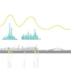 sydney in 2050 sydney in 2050 diagram font line product design [ 2560 x 1684 Pixel ]