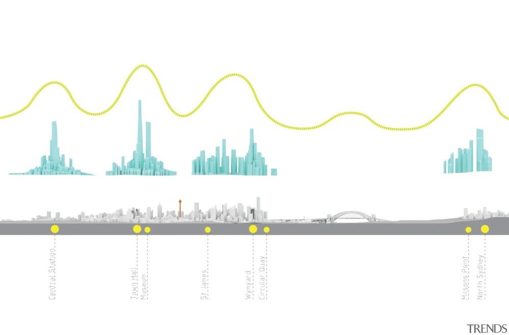 medium resolution of sydney in 2050 sydney in 2050 diagram font line product design