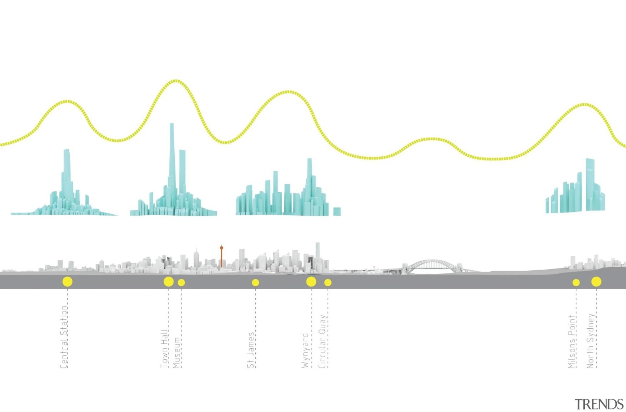 hight resolution of sydney in 2050 sydney in 2050 diagram font line product design