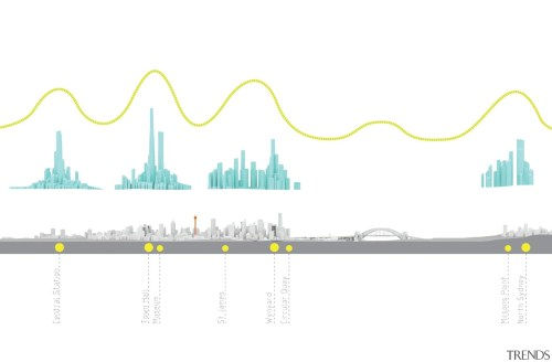 small resolution of sydney in 2050 sydney in 2050 diagram font line product design